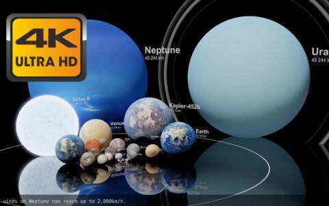宇宙尺寸大小对比